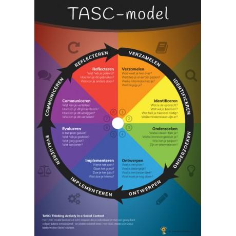 Poster TASC model