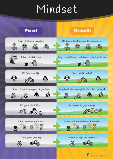 Poster growth mindset
